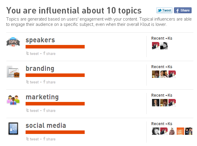 Laurie's klout topic listing -